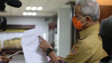 Photo of Upaya Ganjar Dari PPKM Hingga Jateng Di Rumah Saja Berhasil Lepas Zona Merah Jawa Tengah